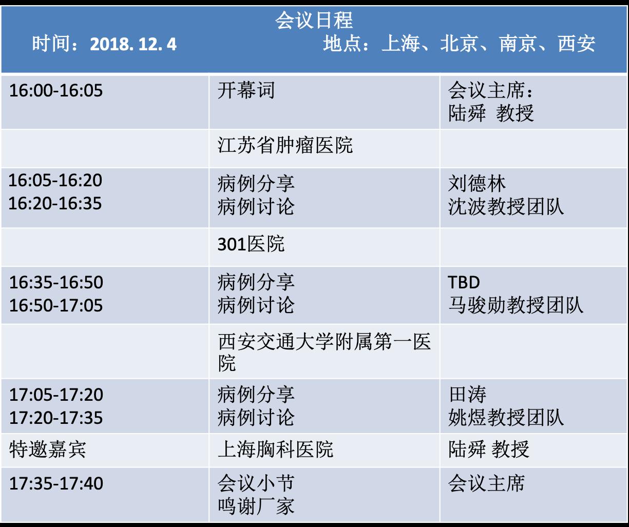20181204陆教授MDT—会议日程.png